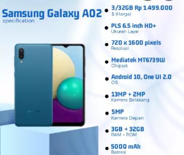 Harga Samsung a02 Lengkap Dengan Spesifikasi