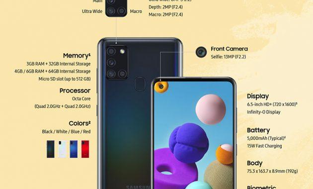 Harga Samsung A21S Lengkap Dengan Spesifikasinya